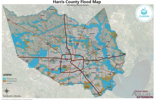 Harris FPs